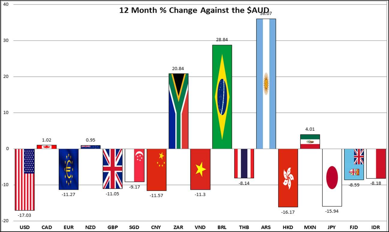 currency change jpeg